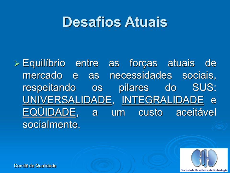 Comitê de Qualidade É um método de avaliação dos recursos institucionais.