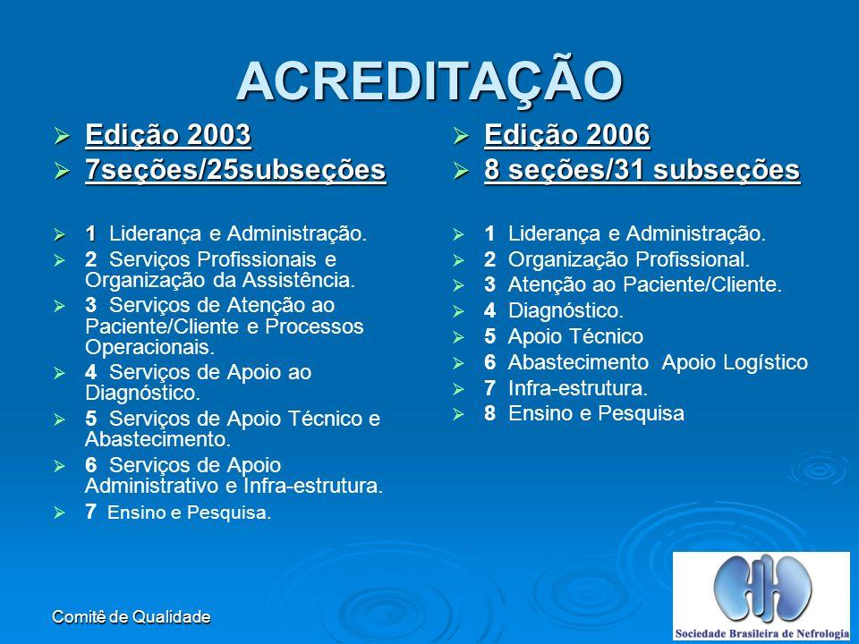 Comitê de Qualidade ACREDITAÇÃO Edição 2003 Edição 2003 7seções/25subseções 7seções/25subseções 1 1 Liderança e Administração.