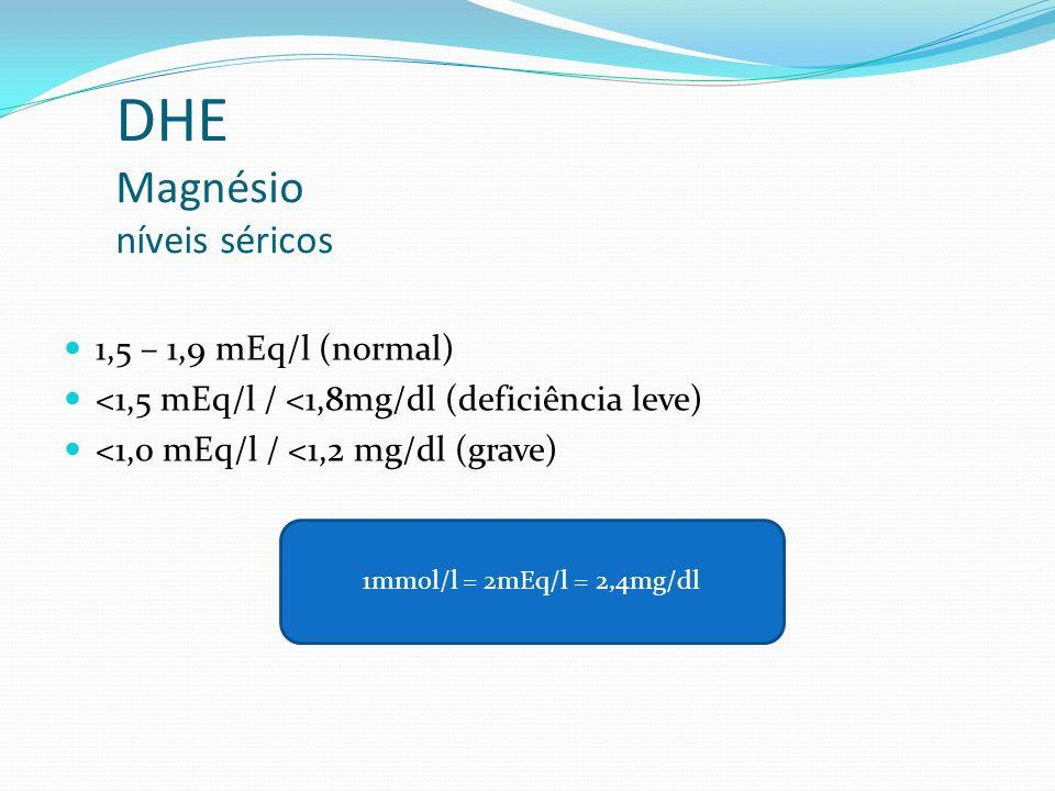 Hipomagnesemia drogas mais implicadas Aminoglicosídeos Anfotericina B Cisplatina Ciclosporina A pentamidina