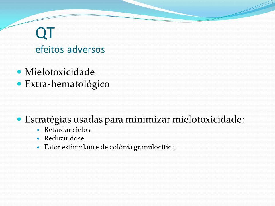 QT efeitos adversos Mielotoxicidade Extra-hematológico Estratégias usadas para minimizar mielotoxicidade: Retardar ciclos Reduzir dose Fator estimulante de colônia granulocítica