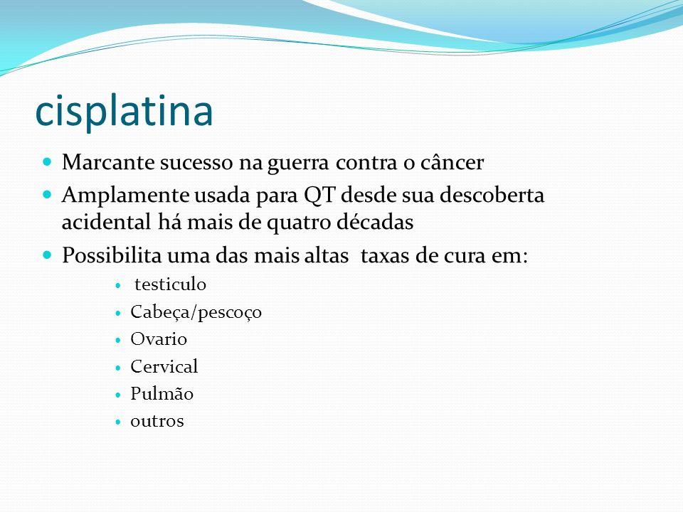 Fatores limitantes do uso de cisplatina: resistência efeitos colaterais Efeitos colaterais em tecidos normais: Neurotoxicidade Ototoxicidade Nausea Vômitos Nefrotoxicidade (principal fator limitante de seu uso)
