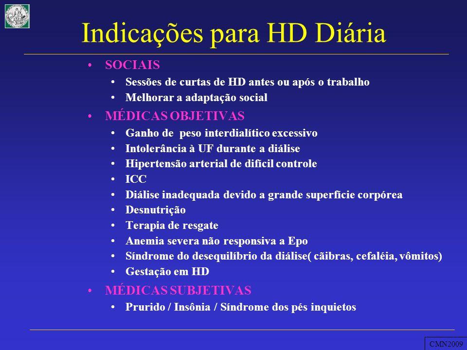 Peso Seco em HDD CMN2009