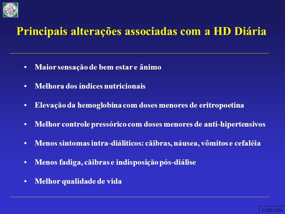 Índices para Avaliar a Qualidade da Diálise ÍndiceValor IdealAno Kt/Vsp> 1,22000 URR> 65%2000 IP (g/kg/d) 1,2 2000 IC (Kcal/kg/d)352000 Bicarbonato (mEq/L) 22 2000 Ca (mg/dL)8,4-9,52003 Pi (mg/dL)3,5-5,52003 Ca x Pi (mg 2 /dL 2 )<552003 PTHi (pg/mL)150-3002003 LDL (mg/dL)< 1002003 Não HDL colest.
