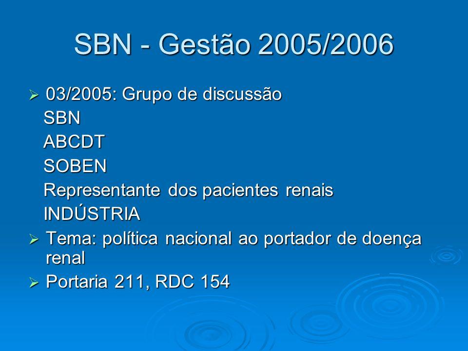 SBN - Gestão 2005/2006 03/2005: Grupo de discussão 03/2005: Grupo de discussão SBN SBN ABCDT ABCDT SOBEN SOBEN Representante dos pacientes renais Repr