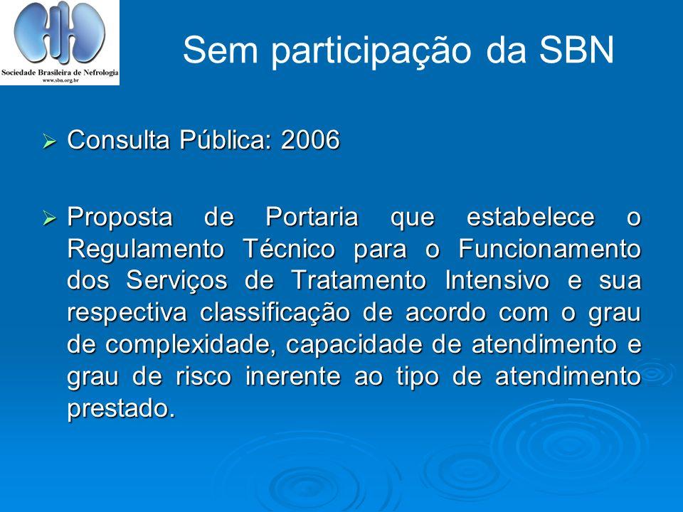 Consulta Pública: 2006 Consulta Pública: 2006 Proposta de Portaria que estabelece o Regulamento Técnico para o Funcionamento dos Serviços de Tratament