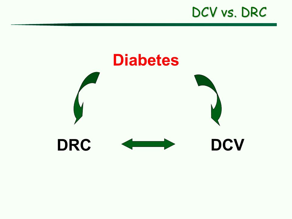 DRC Diabetes DCV DCV vs. DRC