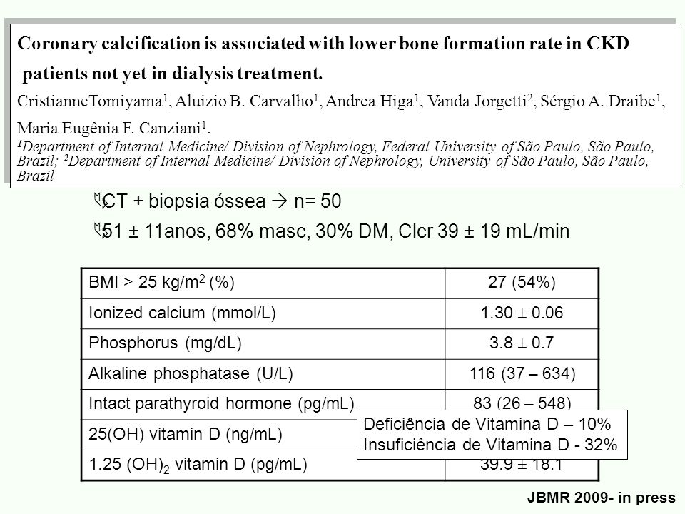 Coronary calcification is associated with lower bone formation rate in CKD patients not yet in dialysis treatment. CristianneTomiyama 1, Aluizio B. Ca