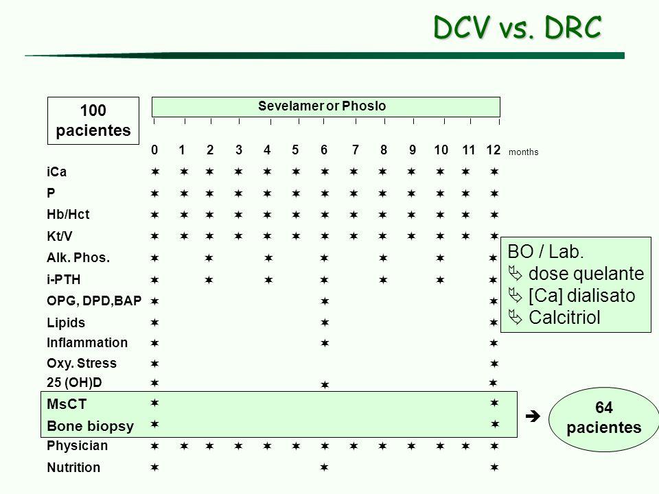 Sevelamer or Phoslo 100 pacientes 64 pacientes BO / Lab. dose quelante [Ca] dialisato Calcitriol DCV vs. DRC