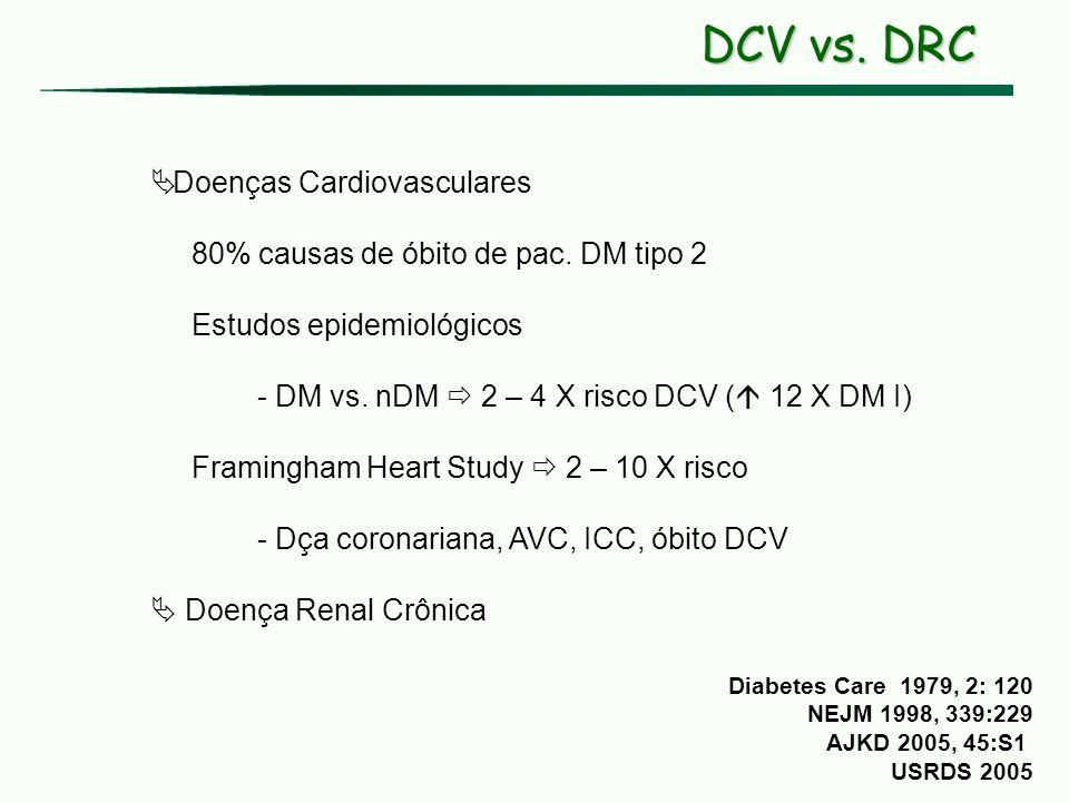 DCV vs. DRC Doenças Cardiovasculares 80% causas de óbito de pac. DM tipo 2 Estudos epidemiológicos - DM vs. nDM 2 – 4 X risco DCV ( 12 X DM I) Framing
