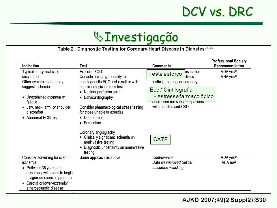 DCV vs. DRC Investigação Investigação AJKD 2007;49(2 Suppl2):S30 Teste esforço Eco / Cintilografia - estresse farmacológico CATE
