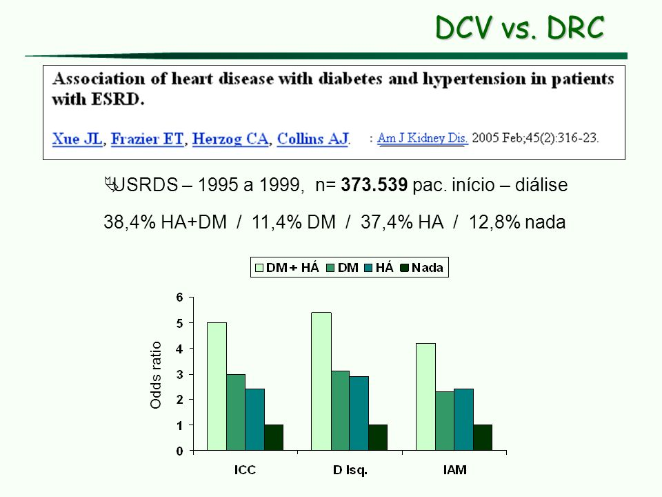 Impact of vascular calcification in CKD patients not yet on dialysis Watanabe R; Lemos MM; Draibe AS;Canziani ME n = 117 pac, 2 anos de segmento p= 0.051 p= 0.002