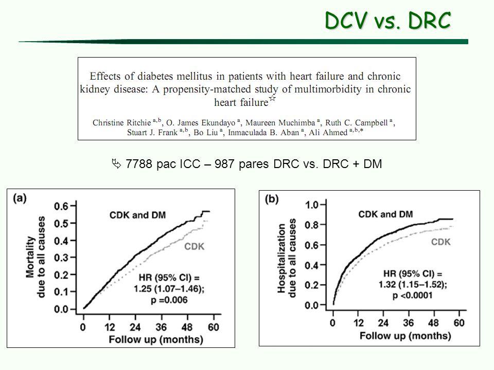 7788 pac ICC – 987 pares DRC vs. DRC + DM