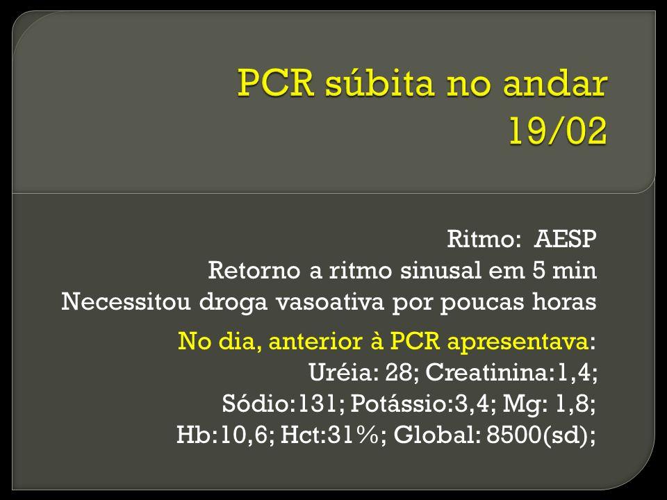 Ritmo: AESP Retorno a ritmo sinusal em 5 min Necessitou droga vasoativa por poucas horas No dia, anterior à PCR apresentava: Uréia: 28; Creatinina:1,4