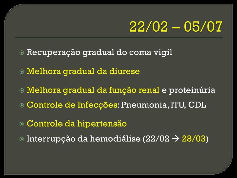 Recuperação gradual do coma vigil Melhora gradual da diurese Melhora gradual da função renal e proteinúria Controle de Infecções: Pneumonia, ITU, CDL