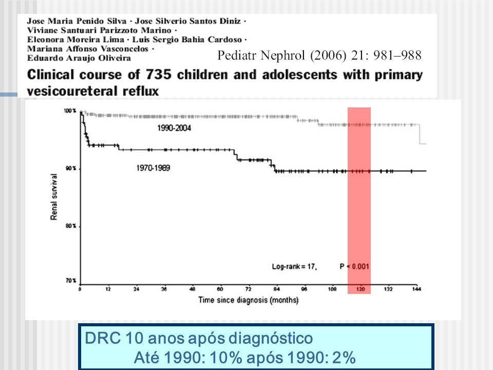 DRC 10 anos após diagnóstico Até 1990: 10% após 1990: 2%