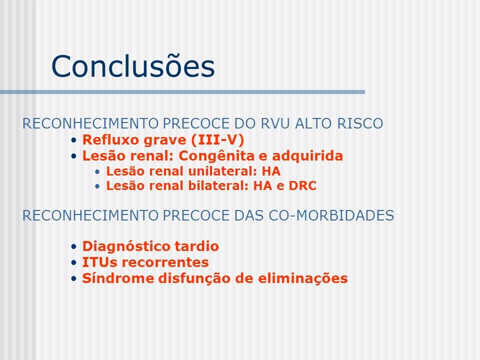Conclusões RECONHECIMENTO PRECOCE DO RVU ALTO RISCO Refluxo grave (III-V) Lesão renal: Congênita e adquirida Lesão renal unilateral: HA Lesão renal bi