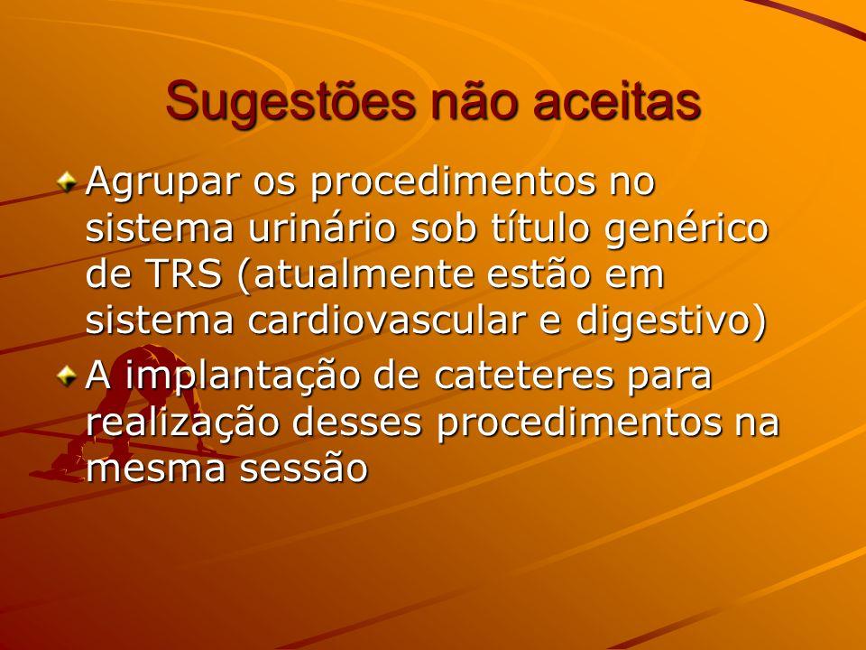 Procedimentos incluidos Diálise peritoneal automática (APD) treinamento agudo ou crônico, porte 6A (200,00), CO 17 Diálise peritoneal automática (APD)