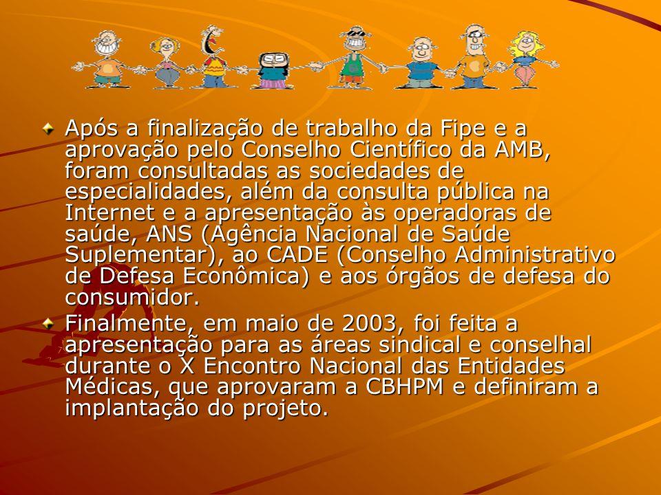 Após a finalização de trabalho da Fipe e a aprovação pelo Conselho Científico da AMB, foram consultadas as sociedades de especialidades, além da consu