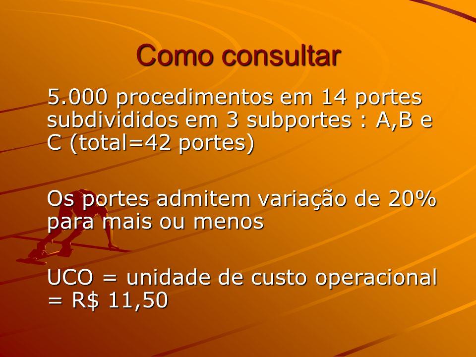 Como consultar 5.000 procedimentos em 14 portes subdivididos em 3 subportes : A,B e C (total=42 portes) Os portes admitem variação de 20% para mais ou menos UCO = unidade de custo operacional = R$ 11,50