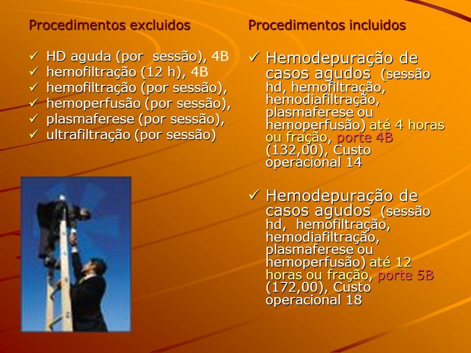 Procedimentos excluidos HD aguda (por sessão), HD aguda (por sessão), 4B hemofiltração (12 h), hemofiltração (12 h), 4B hemofiltração (por sessão), hemofiltração (por sessão), hemoperfusão (por sessão), hemoperfusão (por sessão), plasmaferese (por sessão), plasmaferese (por sessão), ultrafiltração (por sessão) ultrafiltração (por sessão) Procedimentos incluidos Hemodepuração de casos agudos (sessão hd, hemofiltração, hemodiafiltração, plasmaferese ou hemoperfusão) até 4 horas ou fração, porte 4B (132,00), Custo operacional 14 Hemodepuração de casos agudos (sessão hd, hemofiltração, hemodiafiltração, plasmaferese ou hemoperfusão) até 4 horas ou fração, porte 4B (132,00), Custo operacional 14 Hemodepuração de casos agudos (sessão hd, hemofiltração, hemodiafiltração, plasmaferese ou hemoperfusão) até 12 horas ou fração, porte 5B (172,00), Custo operacional 18 Hemodepuração de casos agudos (sessão hd, hemofiltração, hemodiafiltração, plasmaferese ou hemoperfusão) até 12 horas ou fração, porte 5B (172,00), Custo operacional 18