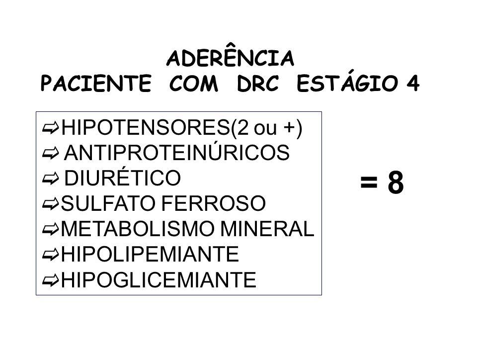 ADERÊNCIA PACIENTE COM DRC ESTÁGIO 4 HIPOTENSORES(2 ou +) ANTIPROTEINÚRICOS DIURÉTICO SULFATO FERROSO METABOLISMO MINERAL HIPOLIPEMIANTE HIPOGLICEMIAN