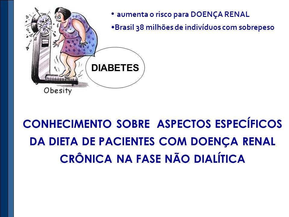 aumenta o risco para DOENÇA RENAL Brasil 38 milhões de indivíduos com sobrepeso DIABETES CONHECIMENTO SOBRE ASPECTOS ESPECÍFICOS DA DIETA DE PACIENTES
