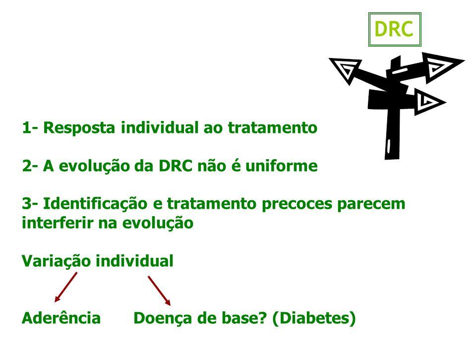 1- Resposta individual ao tratamento 2- A evolução da DRC não é uniforme 3- Identificação e tratamento precoces parecem interferir na evolução Variaçã