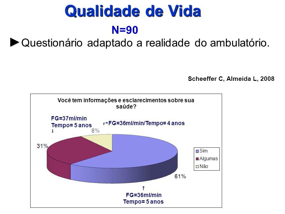 Qualidade de Vida Questionário adaptado a realidade do ambulatório. N=90 FG=36ml/min Tempo= 5 anos FG=36ml/min/Tempo= 4 anos FG=37ml/min Tempo= 5 anos