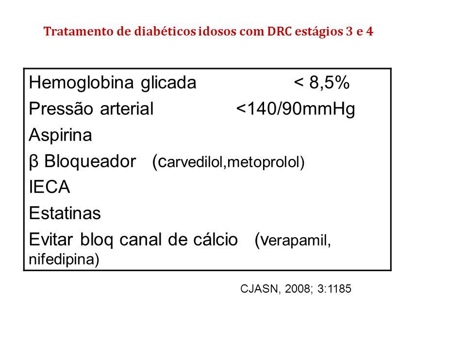 Hemoglobina glicada < 8,5% Pressão arterial <140/90mmHg Aspirina β Bloqueador (c arvedilol,metoprolol) IECA Estatinas Evitar bloq canal de cálcio (v e