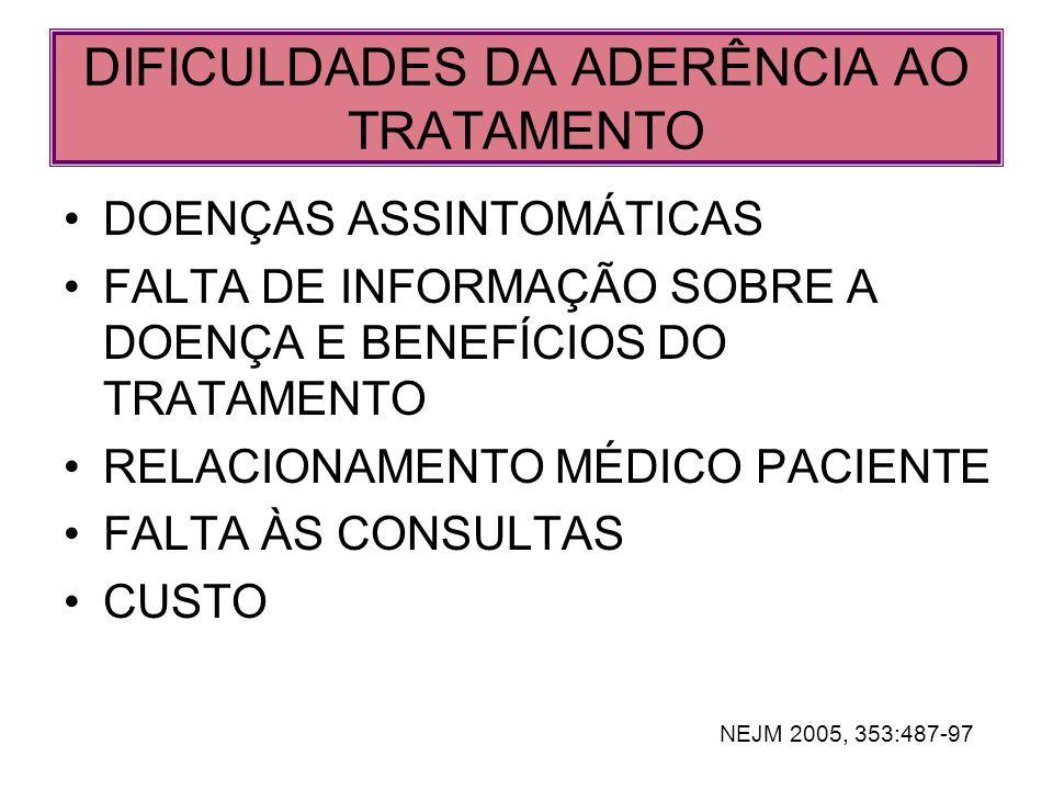 DIFICULDADES DA ADERÊNCIA AO TRATAMENTO DOENÇAS ASSINTOMÁTICAS FALTA DE INFORMAÇÃO SOBRE A DOENÇA E BENEFÍCIOS DO TRATAMENTO RELACIONAMENTO MÉDICO PAC