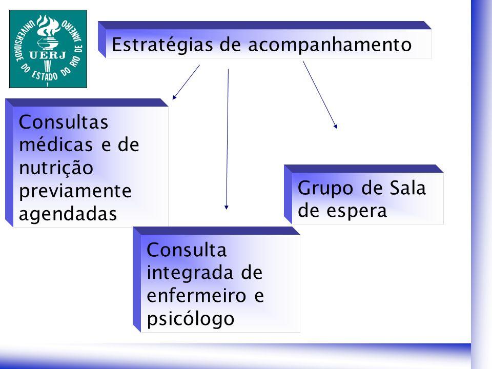 Estratégias de acompanhamento Consultas médicas e de nutrição previamente agendadas Consulta integrada de enfermeiro e psicólogo Grupo de Sala de espe