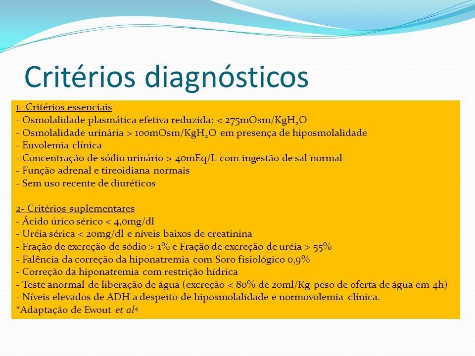 Causas de SIADH Distúrbios do Sistema Nervoso Central (SNC): - AVE, traumas, hemorragias, infecção, psicose - Excesso na liberação de ADH a nível hipotalâmico - Hiponatremia: SIADH (euvolêmico) x síndrome perdedora de sal (hipovolêmico)=> tratamento diferente.