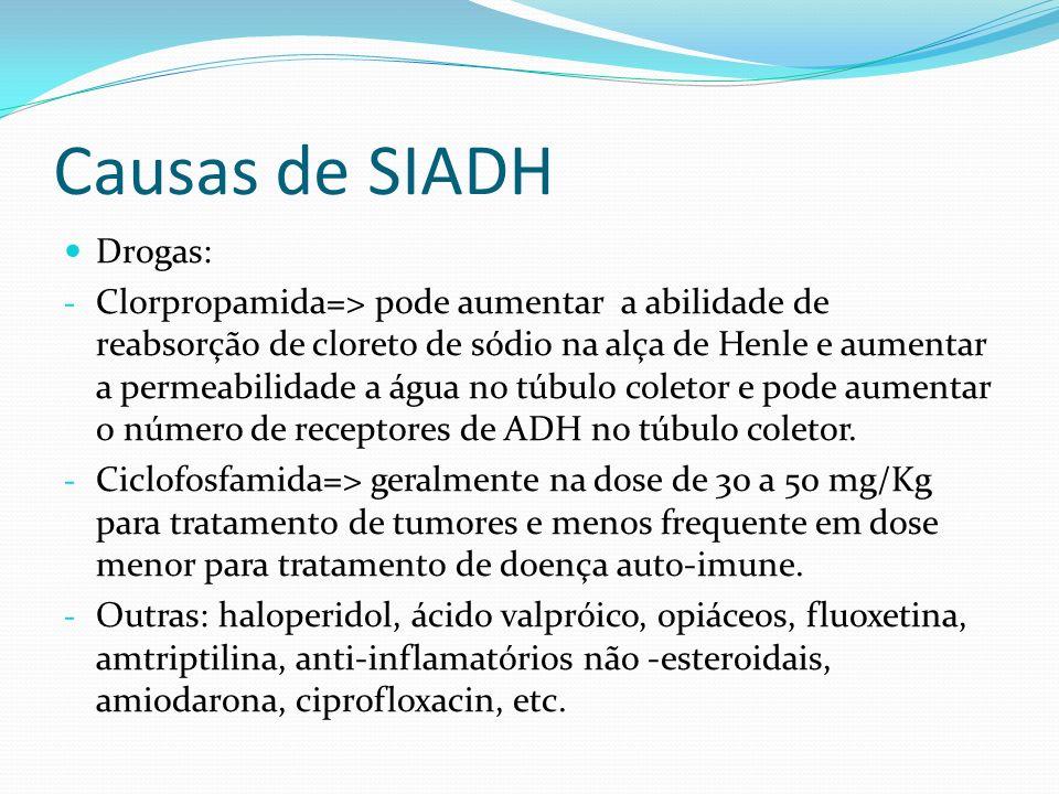 Causas de SIADH Hereditário: - Muito raro - Duas desordens genéticas: 1) Alteração no gene (cromossoma X) do receptor de Vasopressina 2 (V2) no rim (síndrome nefrogênica de antidiurese inapropriada)=> alterações urinárias de SIADH e níveis séricos normais de ADH.