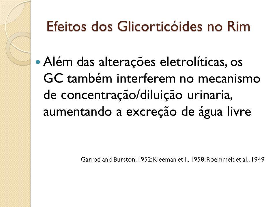 Efeitos dos Glicorticóides no Rim Além das alterações eletrolíticas, os GC também interferem no mecanismo de concentração/diluição urinaria, aumentand