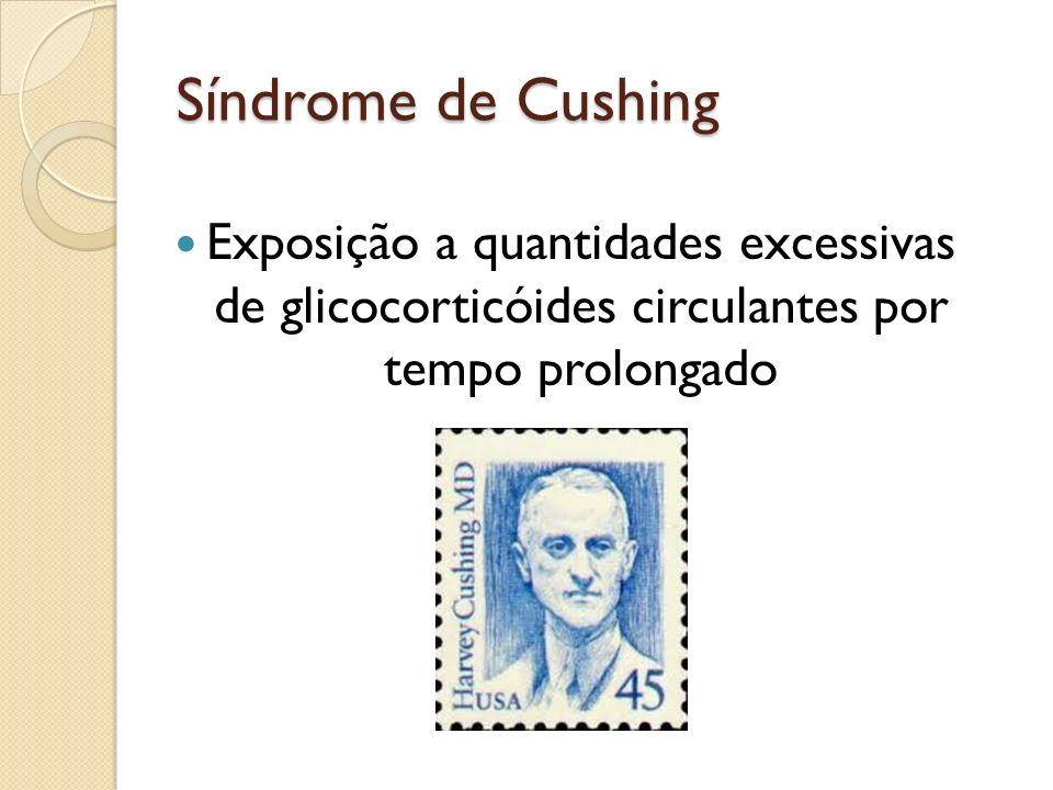 Síndrome de Cushing Exposição a quantidades excessivas de glicocorticóides circulantes por tempo prolongado