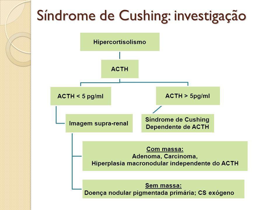 Síndrome de Cushing: investigação