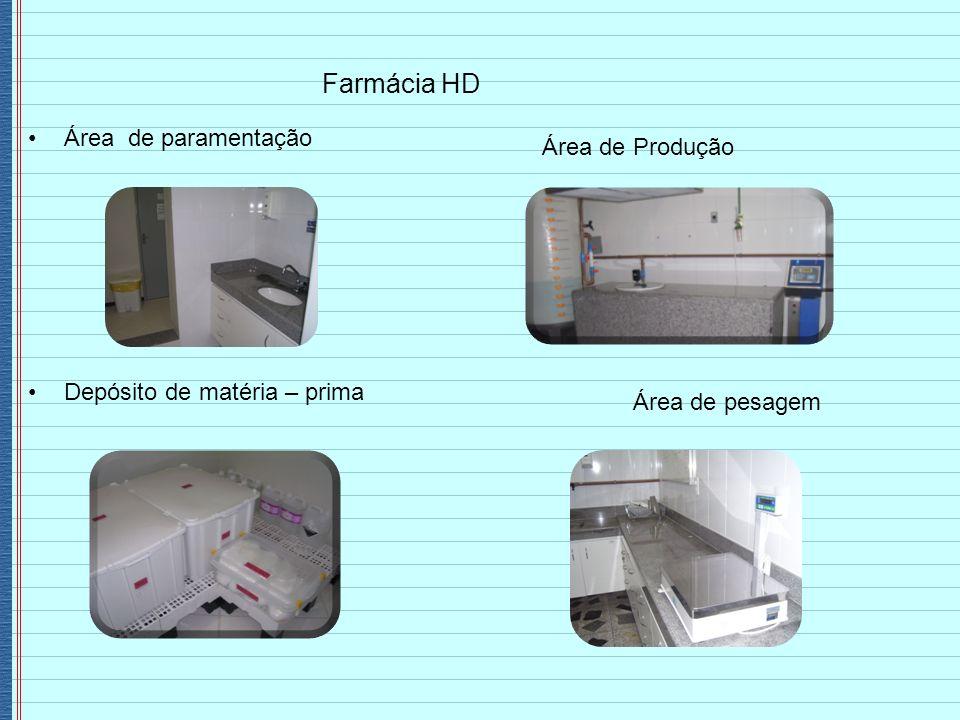 Farmácia HD Área de paramentação Depósito de matéria – prima Área de Produção Área de pesagem