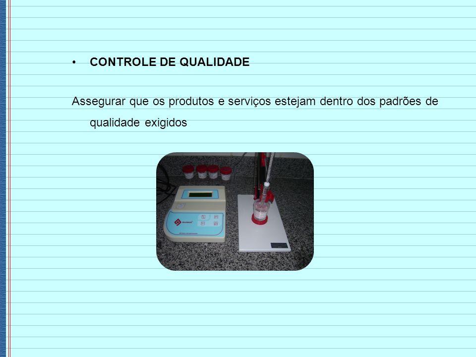 CONTROLE DE QUALIDADE Assegurar que os produtos e serviços estejam dentro dos padrões de qualidade exigidos