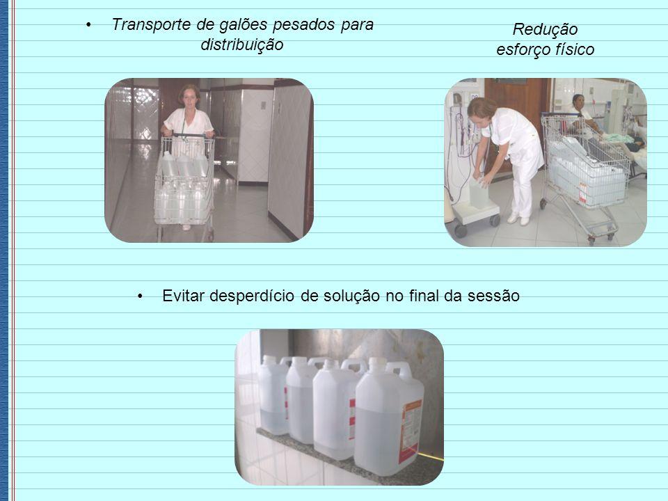 Transporte de galões pesados para distribuição Redução esforço físico Evitar desperdício de solução no final da sessão