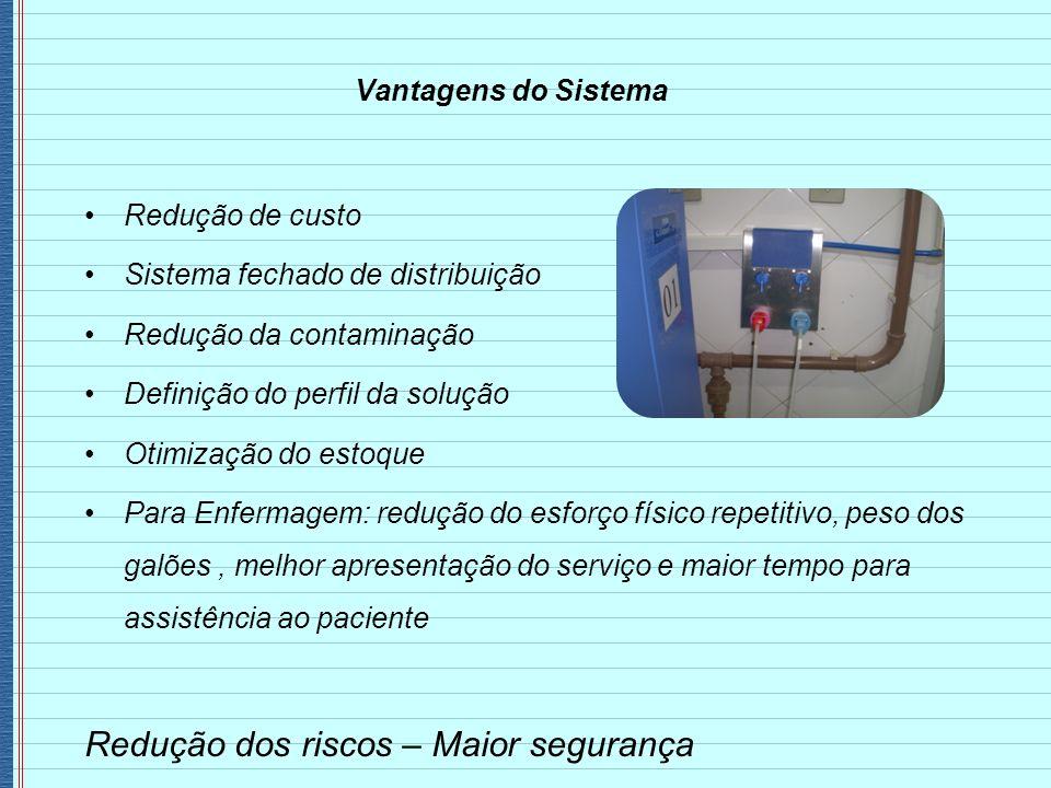 Vantagens do Sistema Redução de custo Sistema fechado de distribuição Redução da contaminação Definição do perfil da solução Otimização do estoque Par