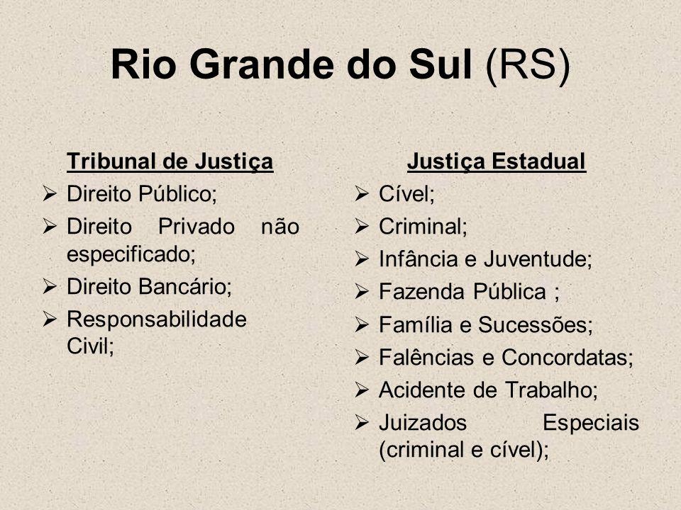 Rio Grande do Sul (RS) Tribunal de Justiça Direito Público; Direito Privado não especificado; Direito Bancário; Responsabilidade Civil; Justiça Estadu
