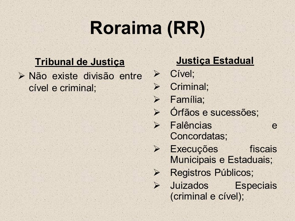 Roraima (RR) Tribunal de Justiça Não existe divisão entre cível e criminal; Justiça Estadual Cível; Criminal; Família; Órfãos e sucessões; Falências e