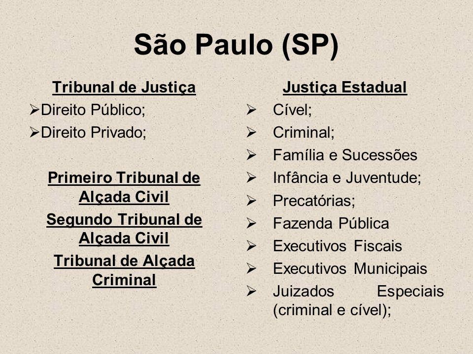 São Paulo (SP) Tribunal de Justiça Direito Público; Direito Privado; Primeiro Tribunal de Alçada Civil Segundo Tribunal de Alçada Civil Tribunal de Al