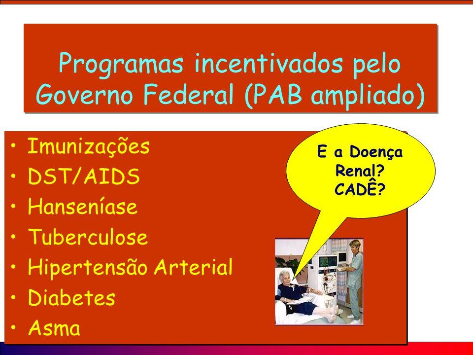 Programas incentivados pelo Governo Federal (PAB ampliado) Imunizações DST/AIDS Hanseníase Tuberculose Hipertensão Arterial Diabetes Asma Imunizações