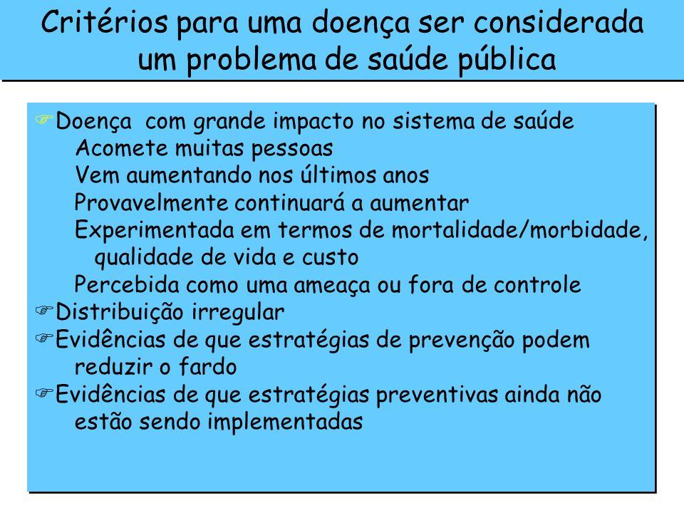 Critérios para uma doença ser considerada um problema de saúde pública Critérios para uma doença ser considerada um problema de saúde pública Doença c