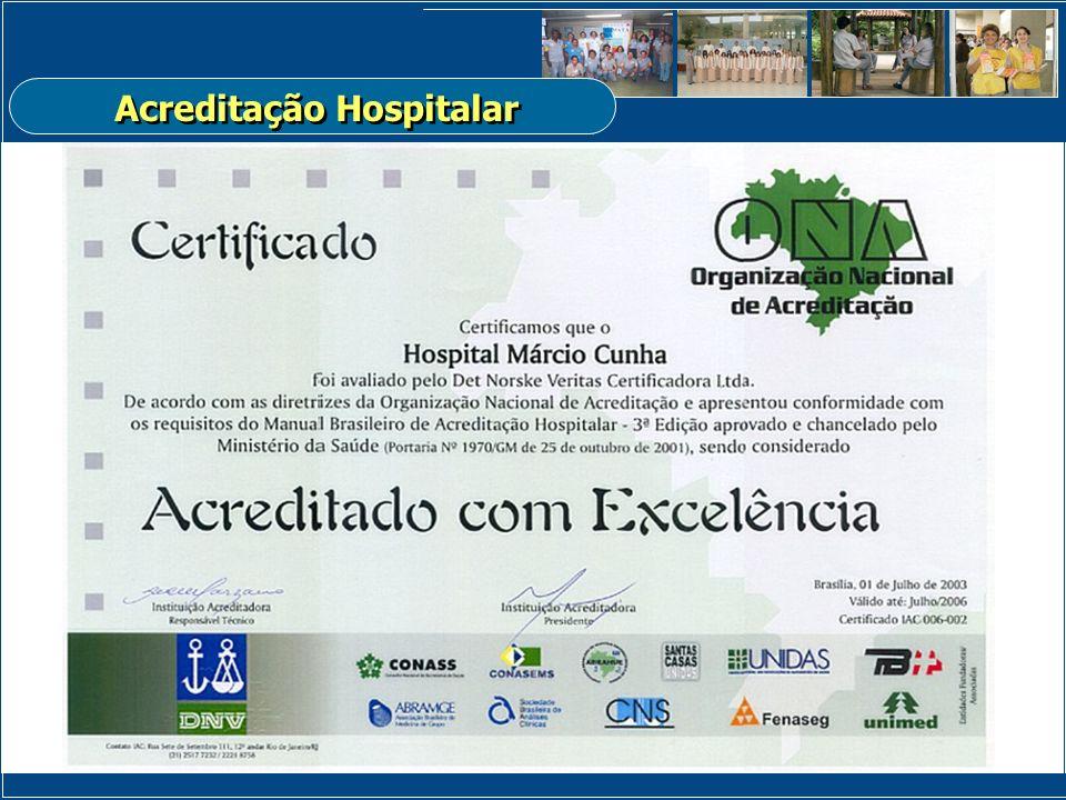 Acreditação Hospitalar