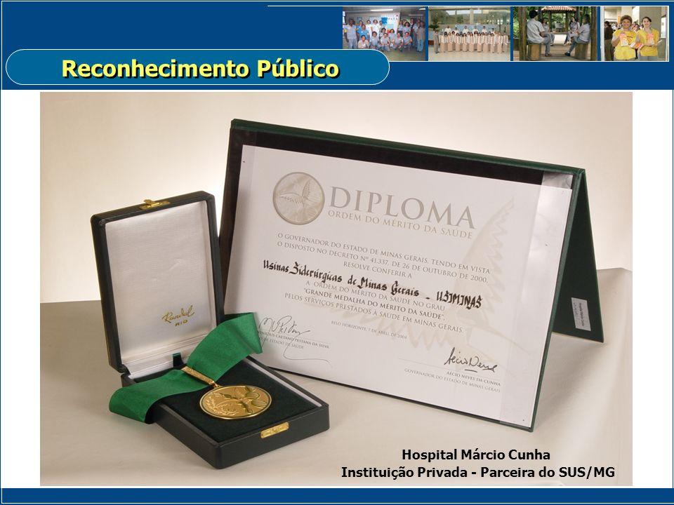 Hospital Márcio Cunha Instituição Privada - Parceira do SUS/MG Reconhecimento Público