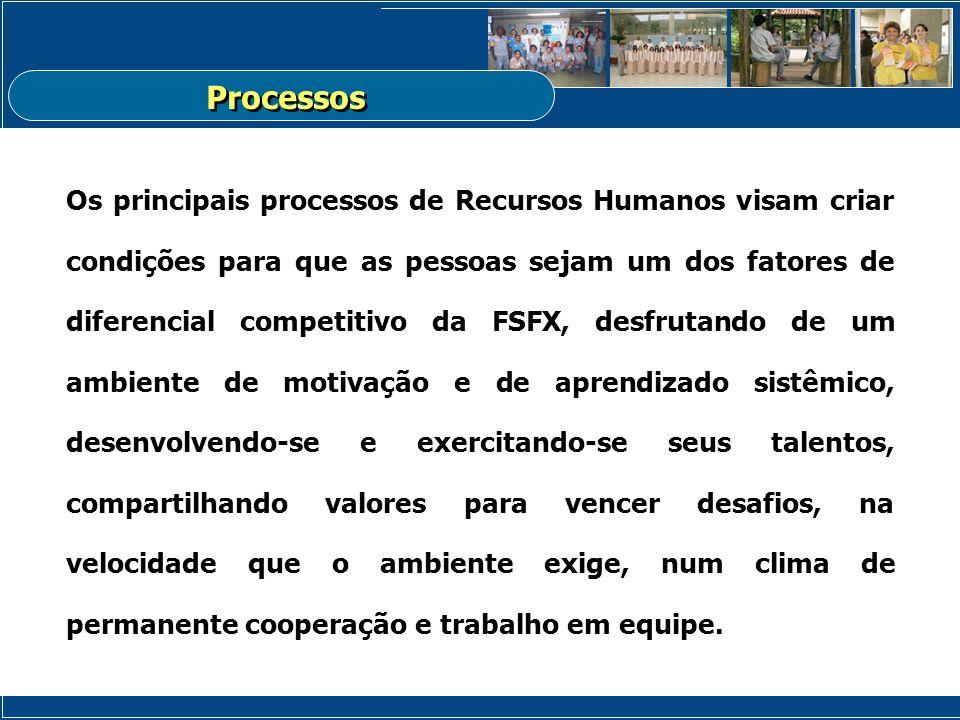 Os principais processos de Recursos Humanos visam criar condições para que as pessoas sejam um dos fatores de diferencial competitivo da FSFX, desfrut