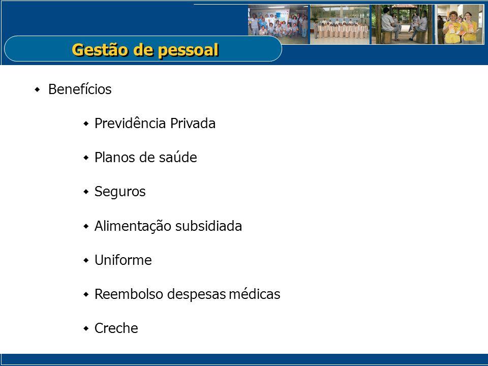 Benefícios Previdência Privada Planos de saúde Seguros Alimentação subsidiada Uniforme Reembolso despesas médicas Creche Gestão de pessoal