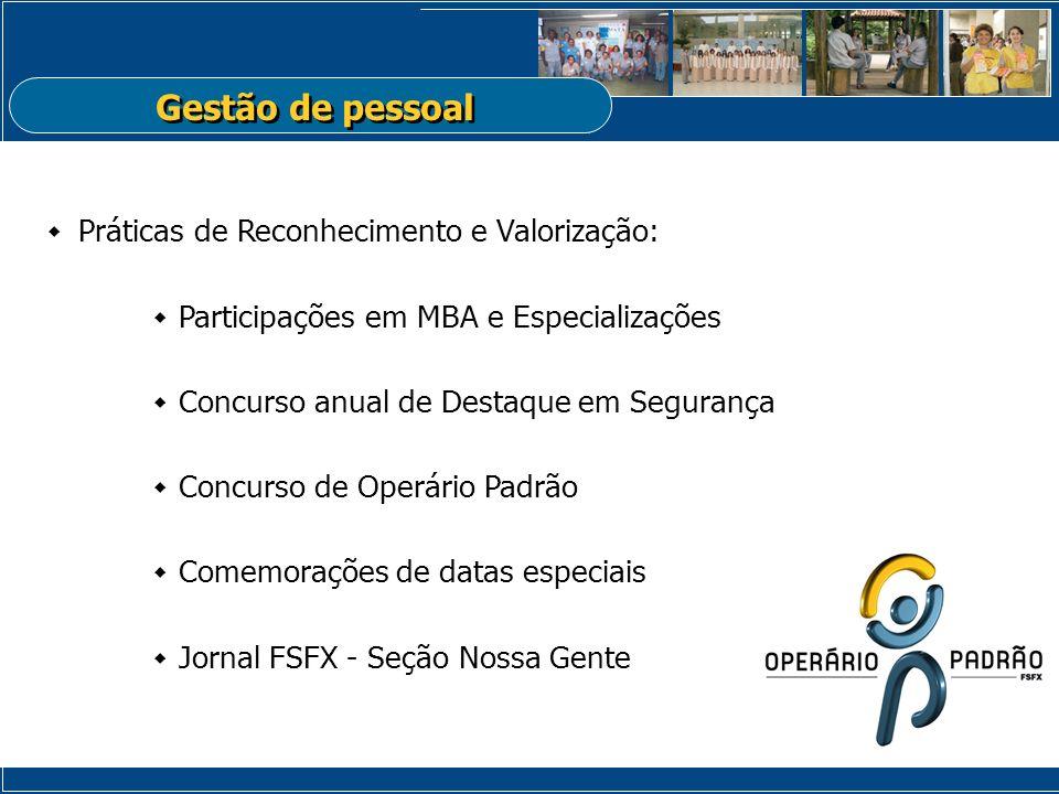 Práticas de Reconhecimento e Valorização: Participações em MBA e Especializações Concurso anual de Destaque em Segurança Concurso de Operário Padrão C